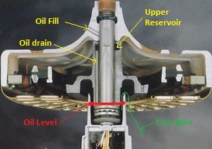 Harbor Breeze Ceiling Fan Oil Diagram